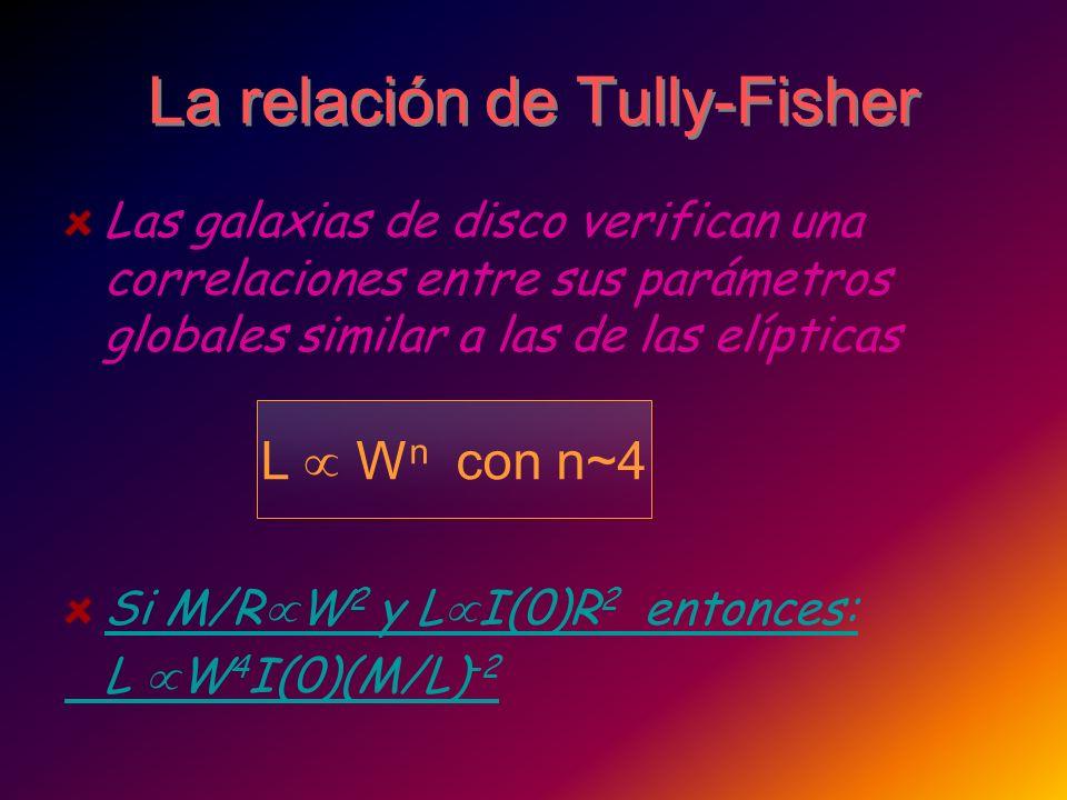 La relación de Tully-Fisher