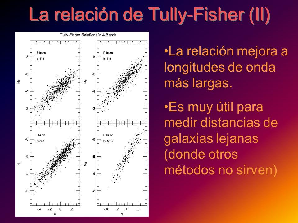 La relación de Tully-Fisher (II)
