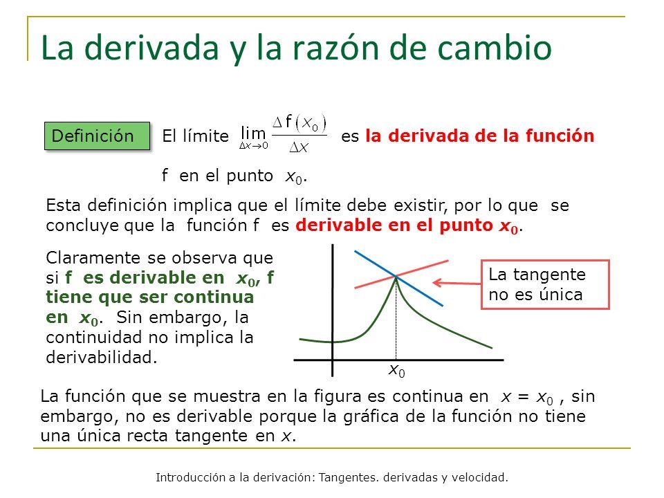 La derivada y la razón de cambio