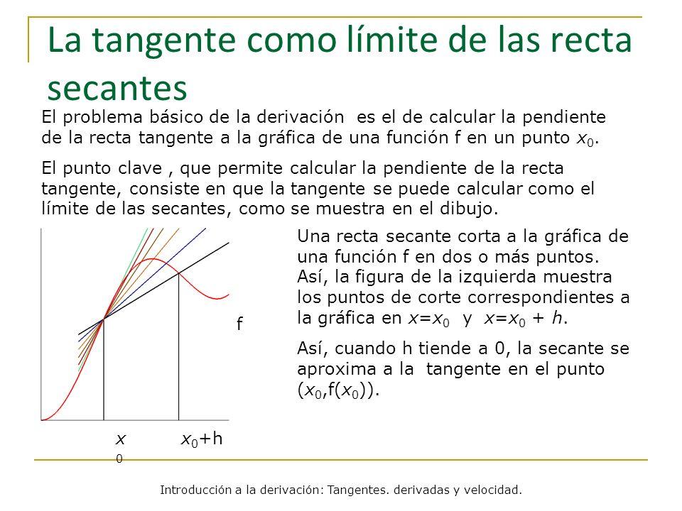 La tangente como límite de las recta secantes