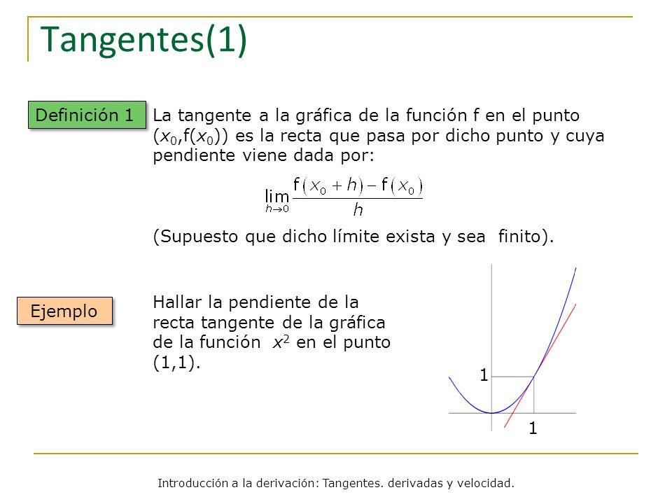 Introducción a la derivación: Tangentes. derivadas y velocidad.
