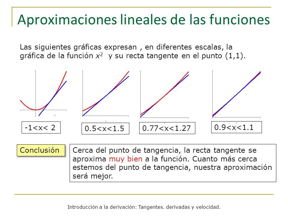 Aproximaciones lineales de las funciones