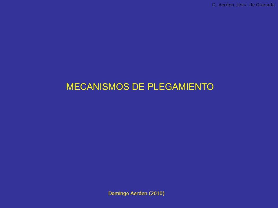MECANISMOS DE PLEGAMIENTO