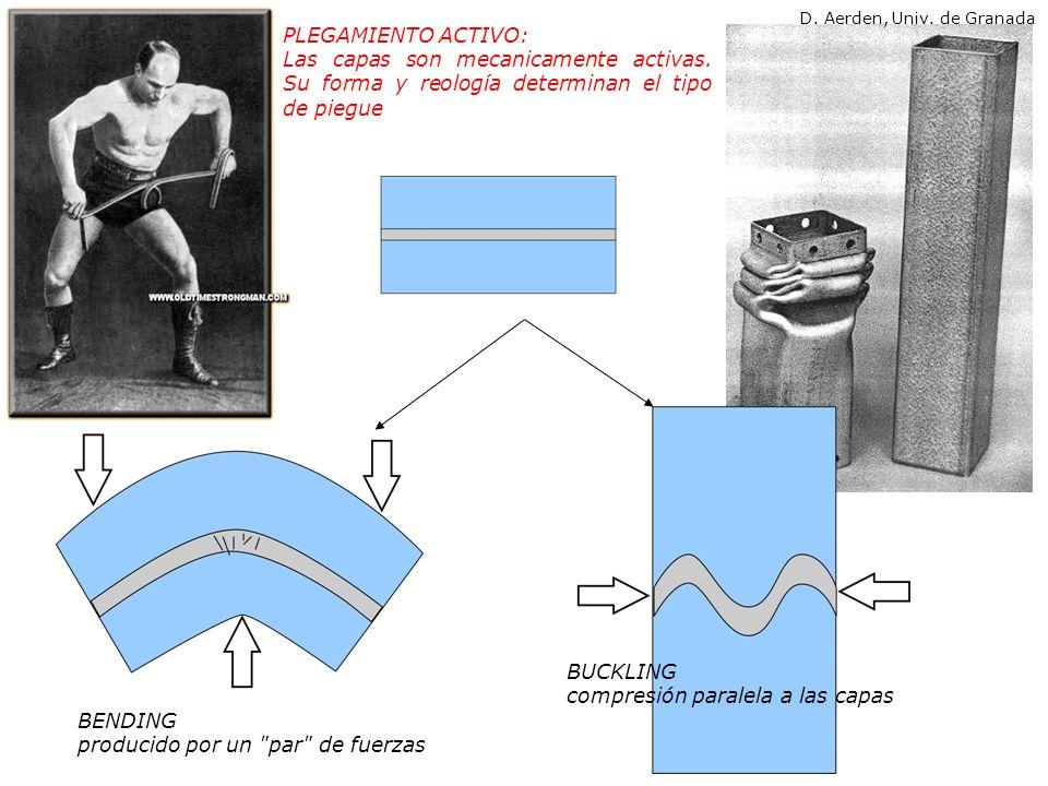 compresión paralela a las capas