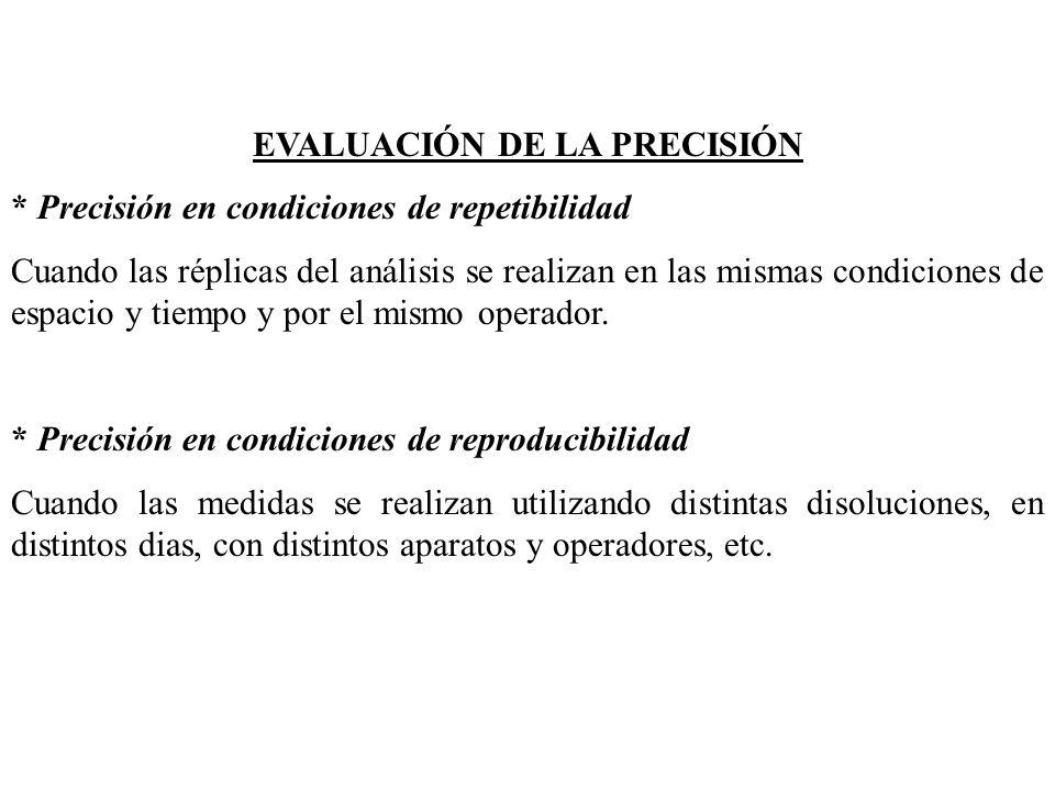 EVALUACIÓN DE LA PRECISIÓN