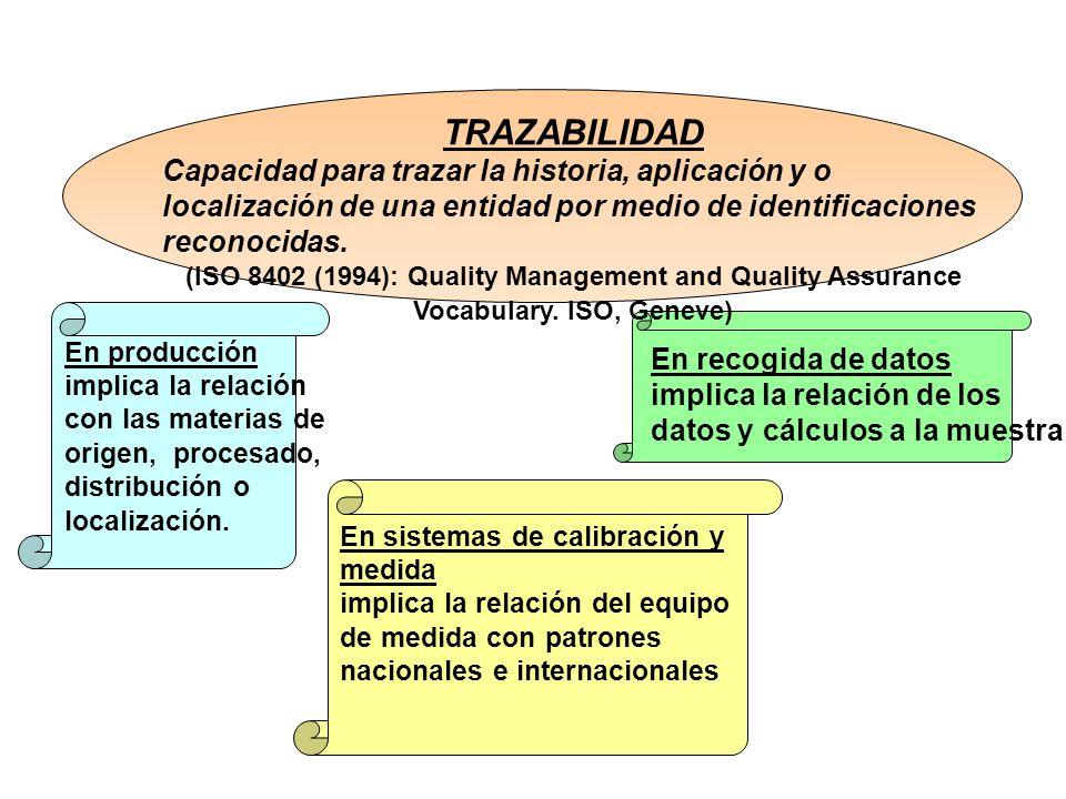 TRAZABILIDAD Capacidad para trazar la historia, aplicación y o localización de una entidad por medio de identificaciones reconocidas.
