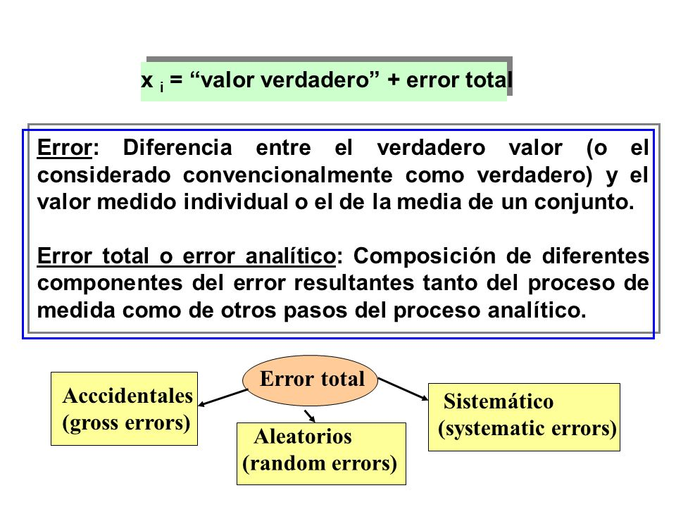 x i = valor verdadero + error total