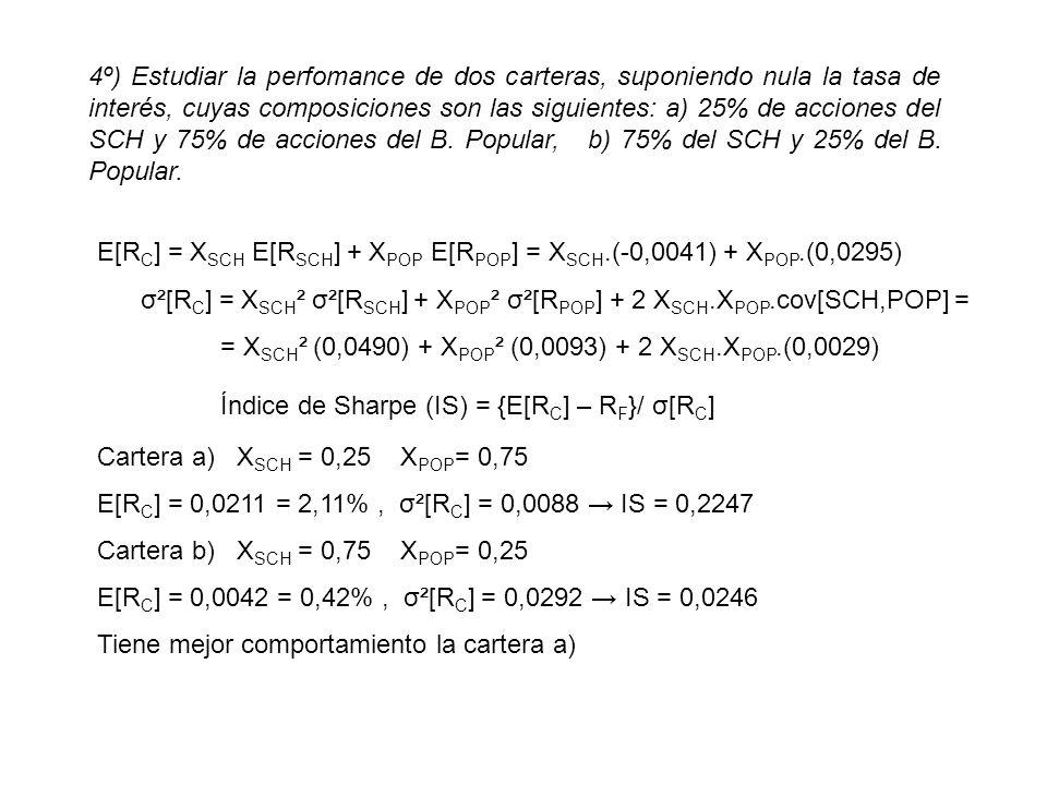 4º) Estudiar la perfomance de dos carteras, suponiendo nula la tasa de interés, cuyas composiciones son las siguientes: a) 25% de acciones del SCH y 75% de acciones del B. Popular, b) 75% del SCH y 25% del B. Popular.