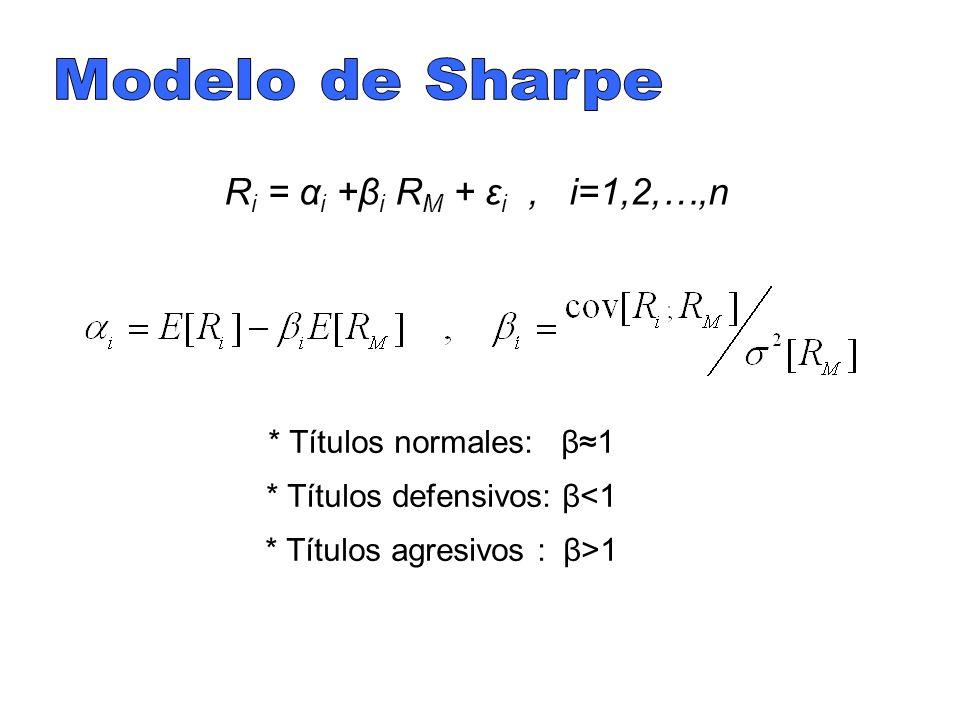 Modelo de Sharpe Ri = αi +βi RM + εi , i=1,2,…,n