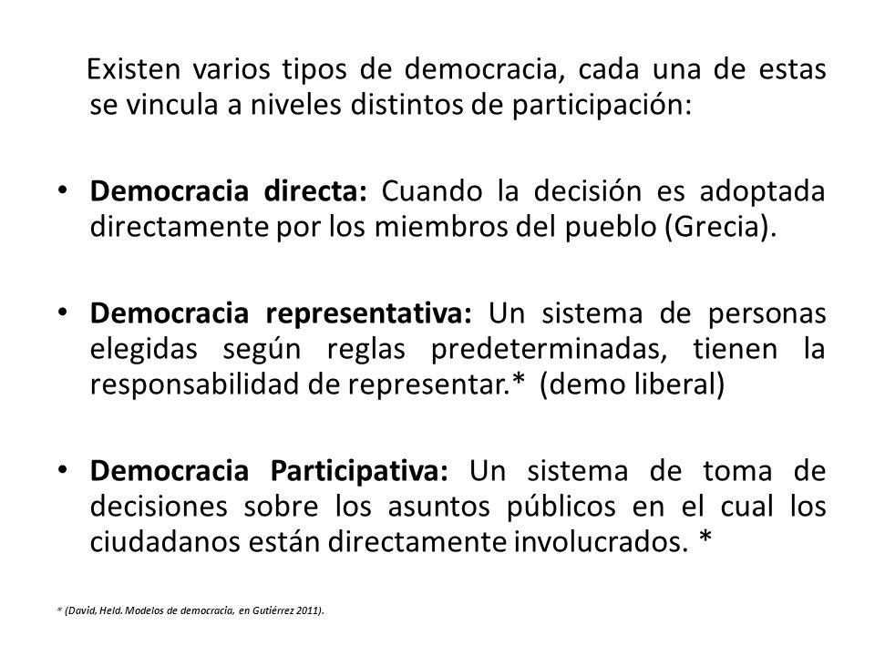 Existen varios tipos de democracia, cada una de estas se vincula a niveles distintos de participación:
