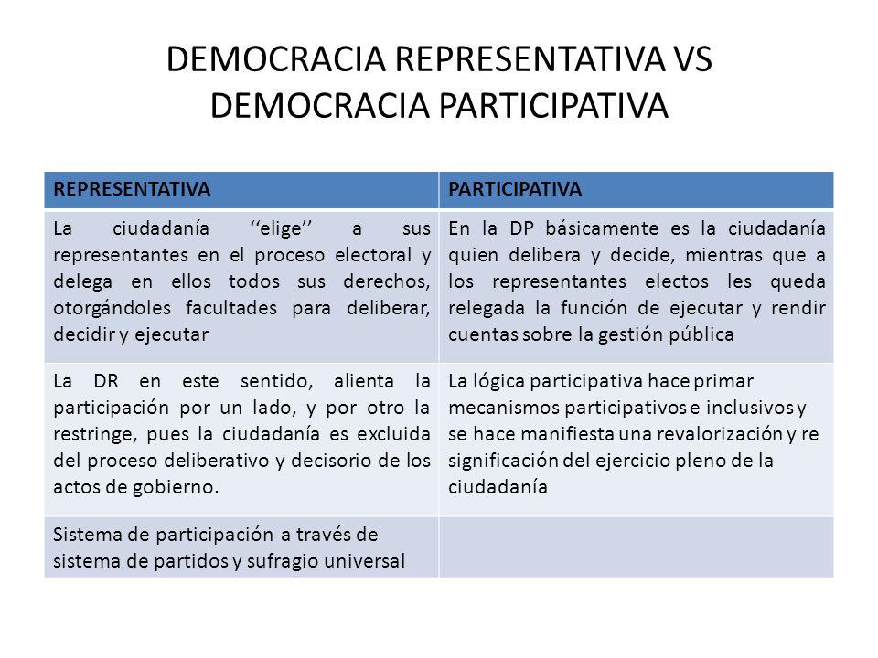 DEMOCRACIA REPRESENTATIVA VS DEMOCRACIA PARTICIPATIVA
