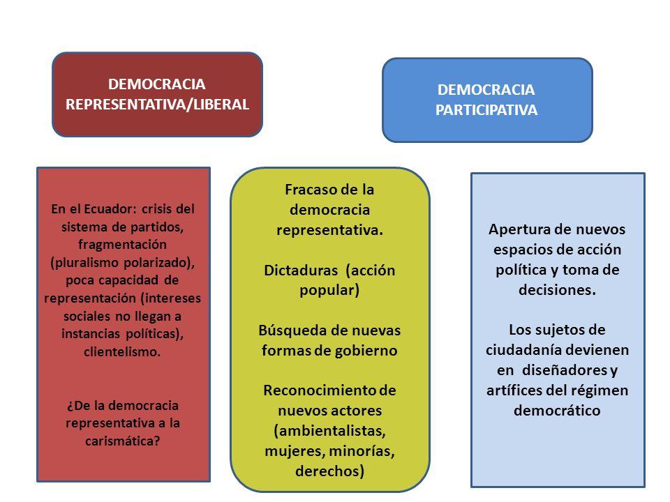 DEMOCRACIA REPRESENTATIVA/LIBERAL DEMOCRACIA PARTICIPATIVA