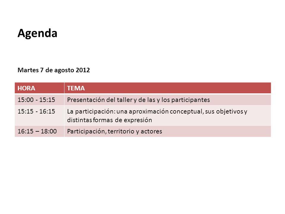 Agenda Martes 7 de agosto 2012 HORA TEMA 15:00 - 15:15