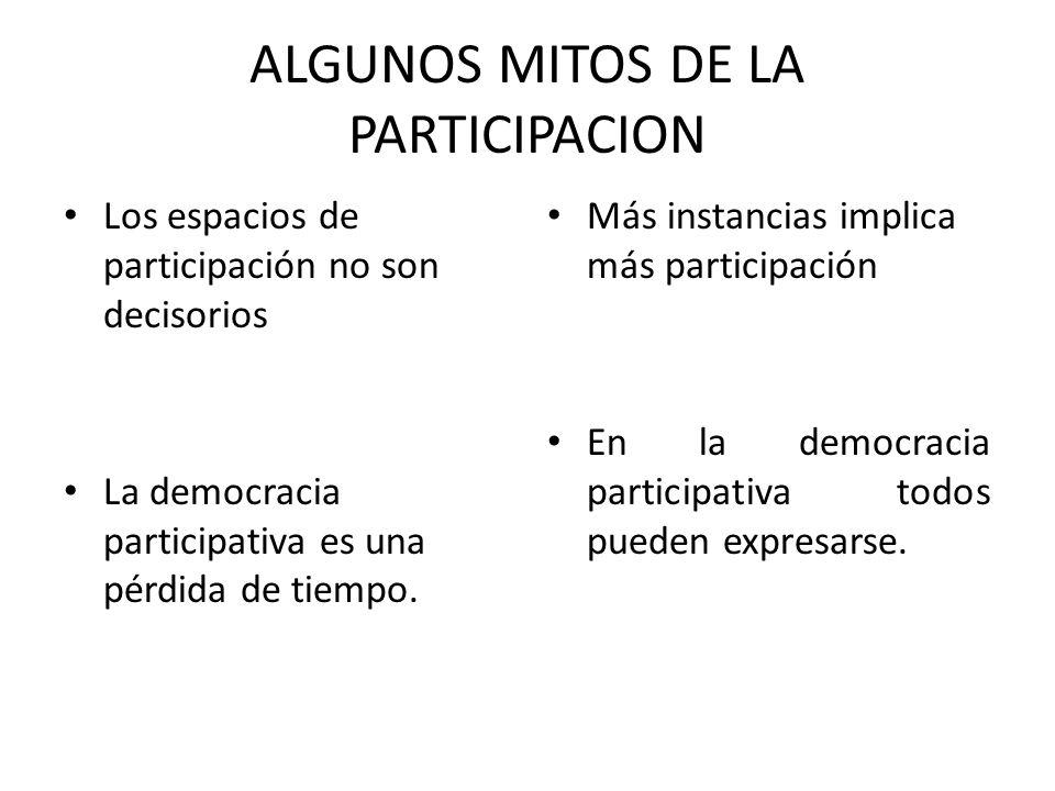 ALGUNOS MITOS DE LA PARTICIPACION