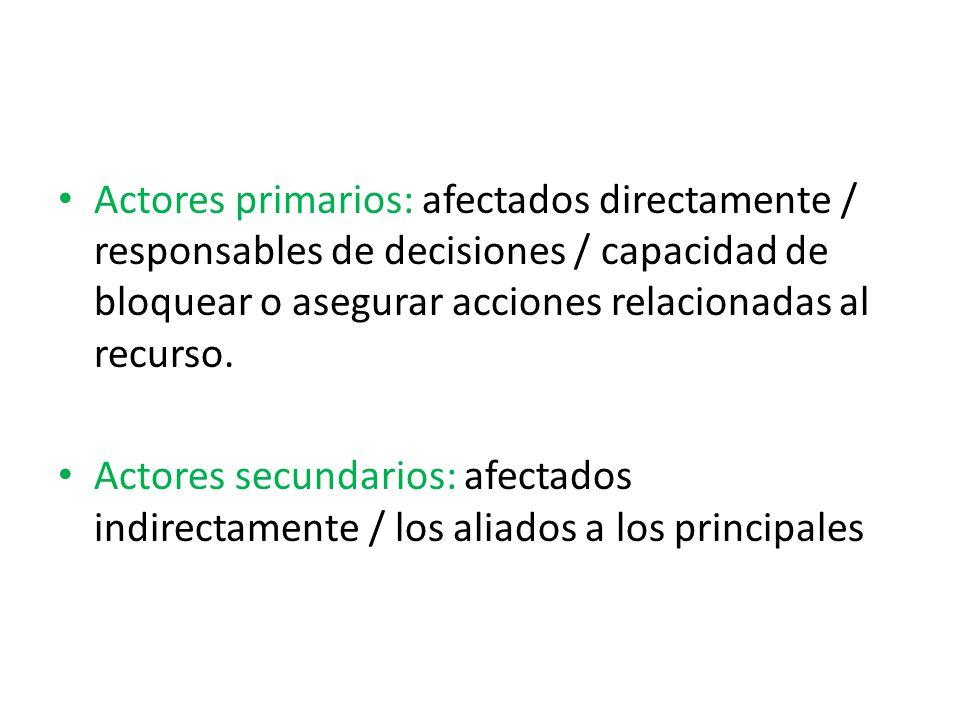 Actores primarios: afectados directamente / responsables de decisiones / capacidad de bloquear o asegurar acciones relacionadas al recurso.