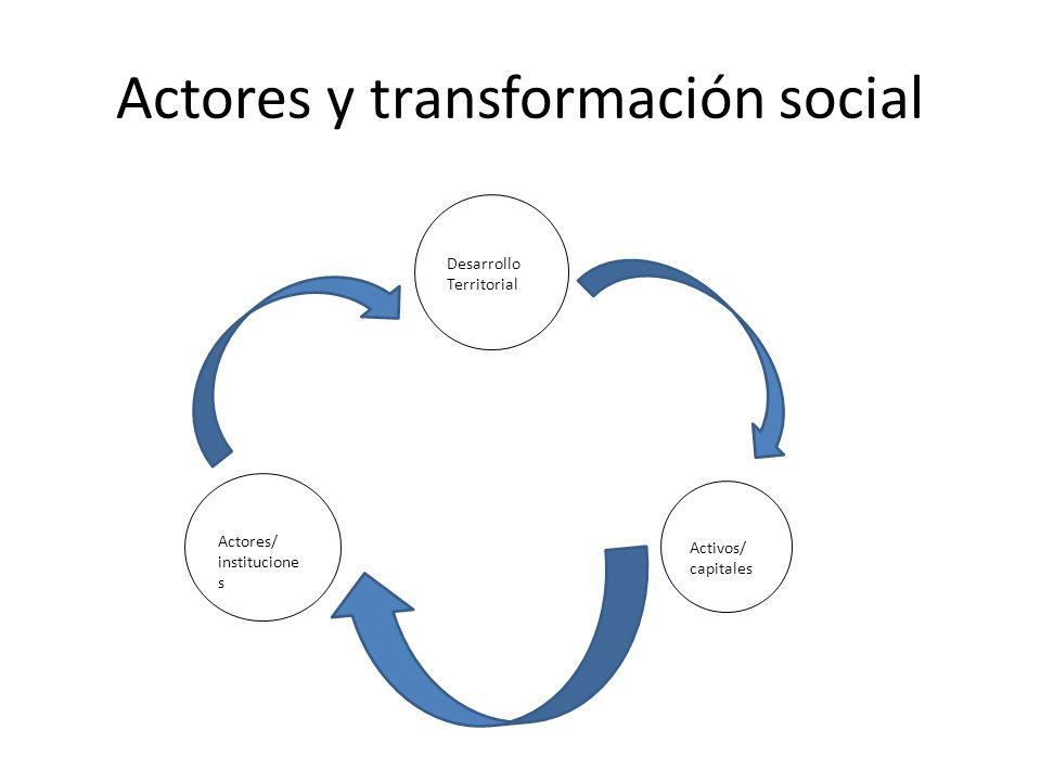Actores y transformación social