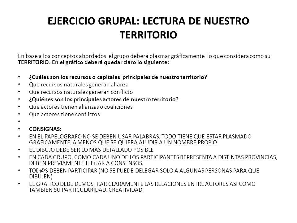 EJERCICIO GRUPAL: LECTURA DE NUESTRO TERRITORIO