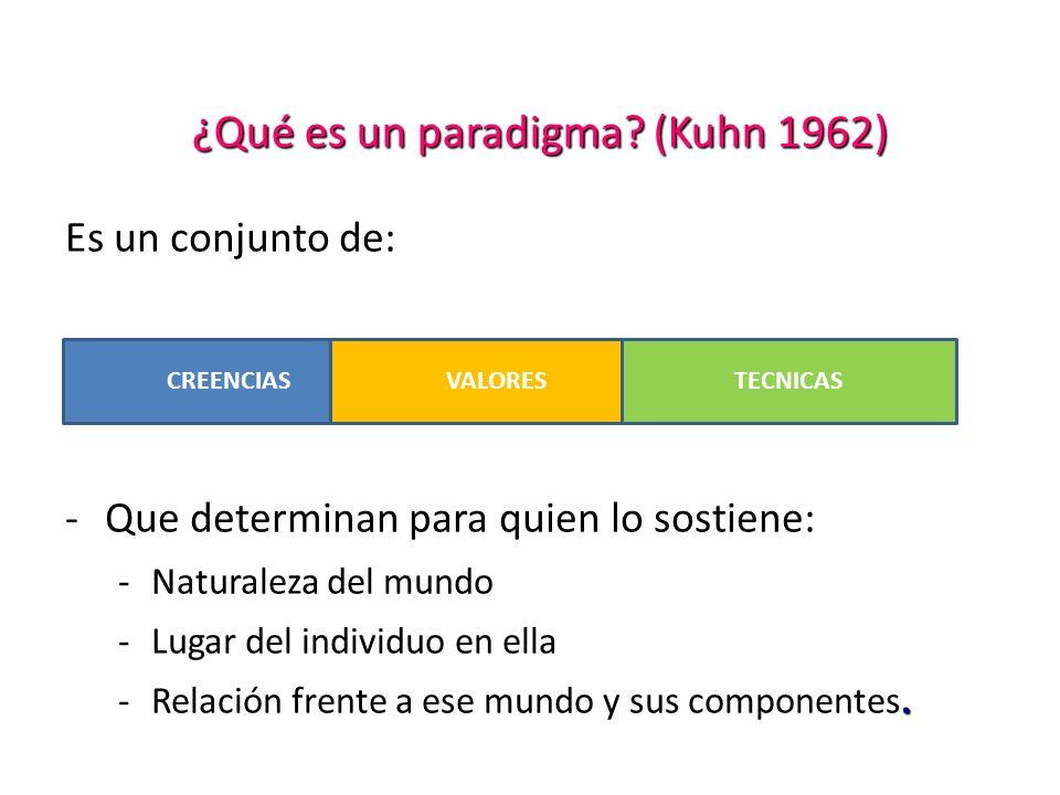 ¿Qué es un paradigma (Kuhn 1962)
