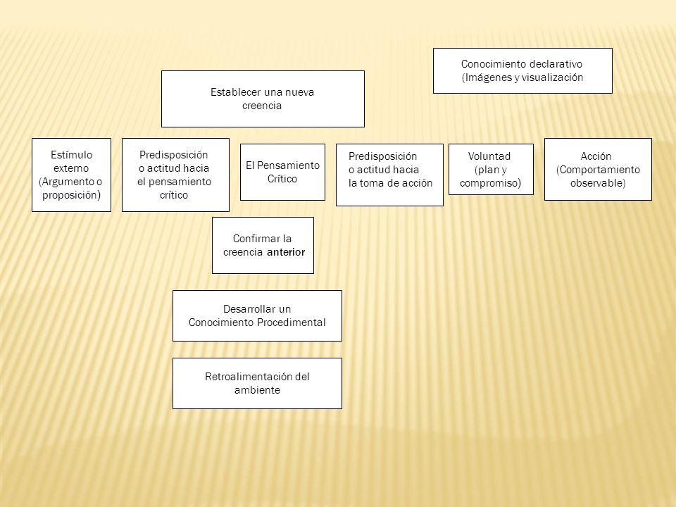 Conocimiento declarativo (Imágenes y visualización