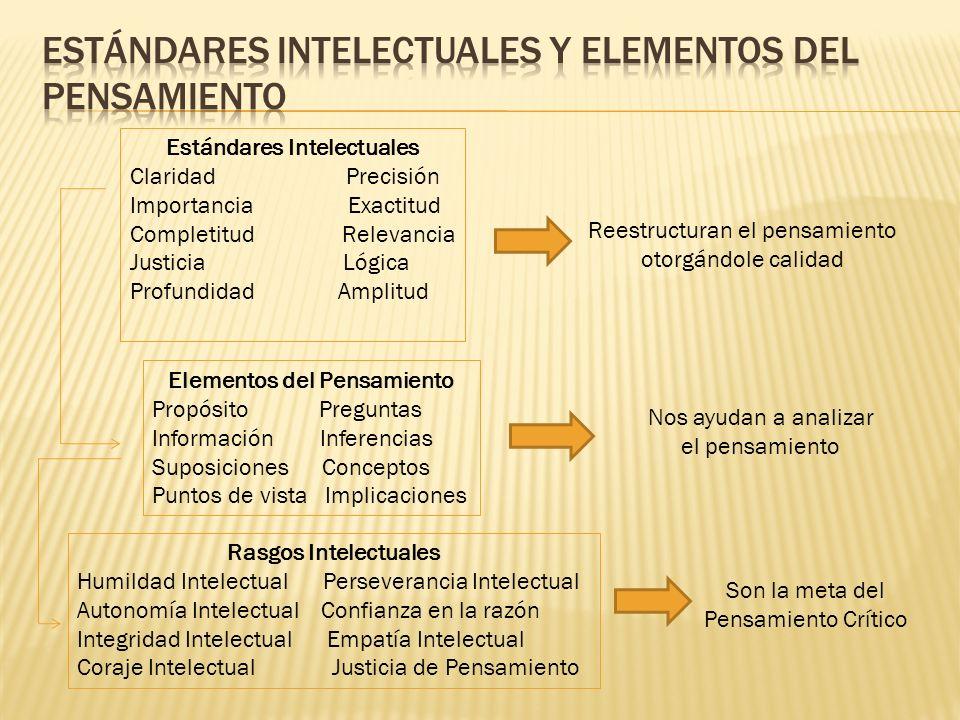 Estándares Intelectuales y Elementos del pensamiento