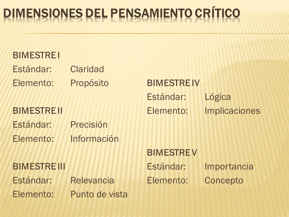 DIMENSIONES DEL PENSAMIENTO CRÍTICO