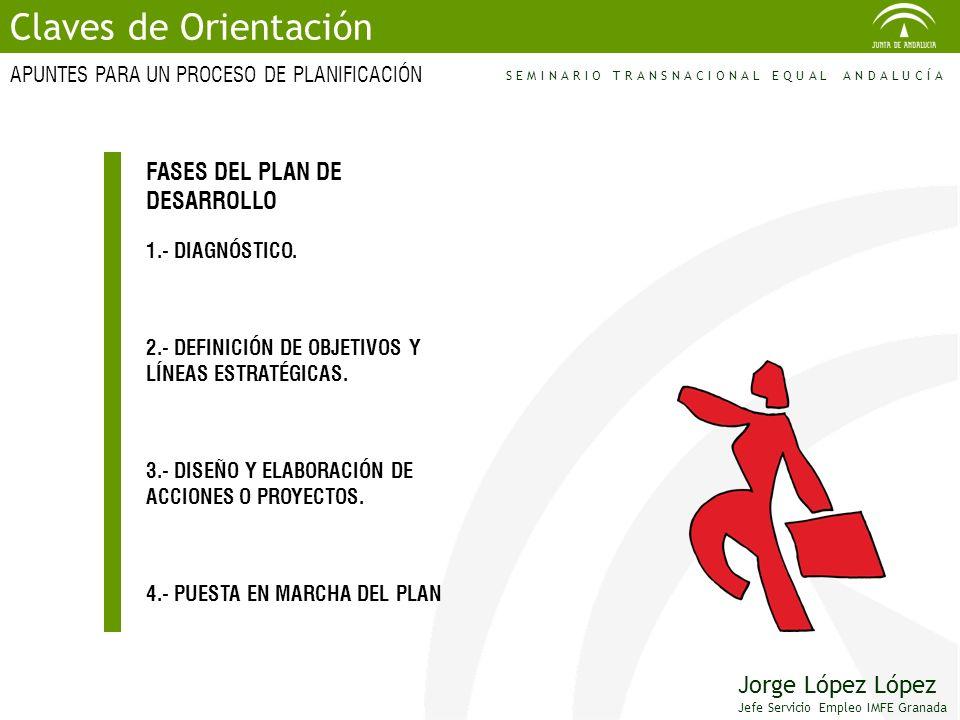 Claves de Orientación FASES DEL PLAN DE DESARROLLO Jorge López López