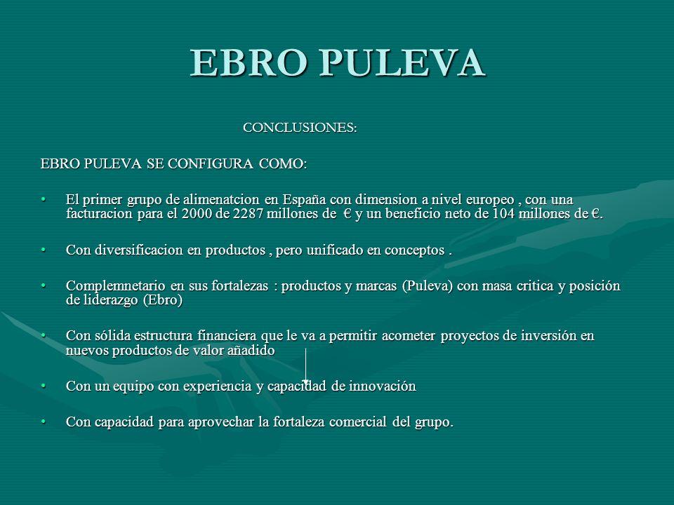 EBRO PULEVA CONCLUSIONES: EBRO PULEVA SE CONFIGURA COMO: