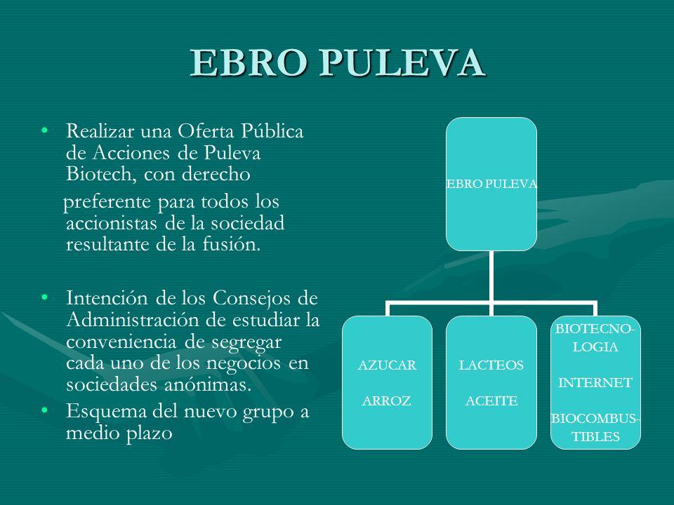 EBRO PULEVA Realizar una Oferta Pública de Acciones de Puleva Biotech, con derecho.