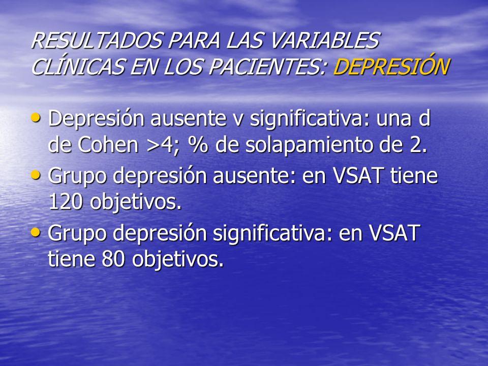 RESULTADOS PARA LAS VARIABLES CLÍNICAS EN LOS PACIENTES: DEPRESIÓN