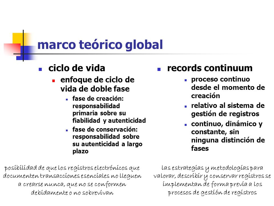 marco teórico global ciclo de vida records continuum
