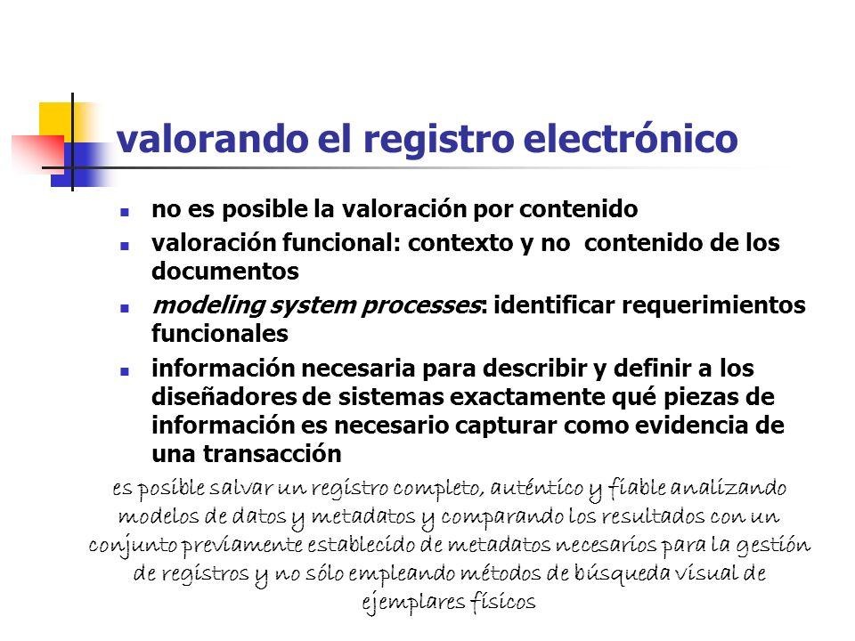 valorando el registro electrónico