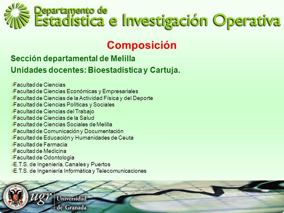 Composición Sección departamental de Melilla