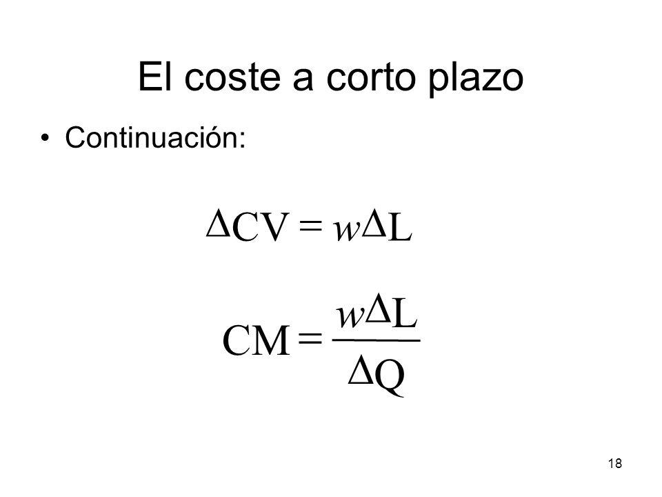 El coste a corto plazo Continuación: D = D CV w L D w L = CM D Q 19