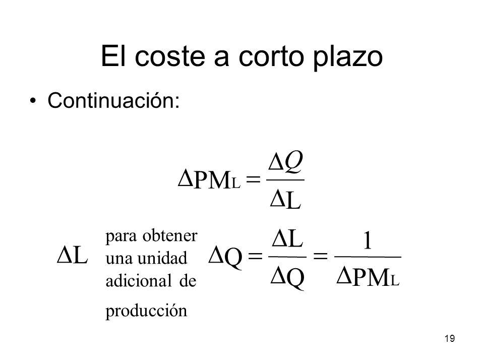 El coste a corto plazo D Q D = PM D L D L 1 D L D Q = = D D Q PM