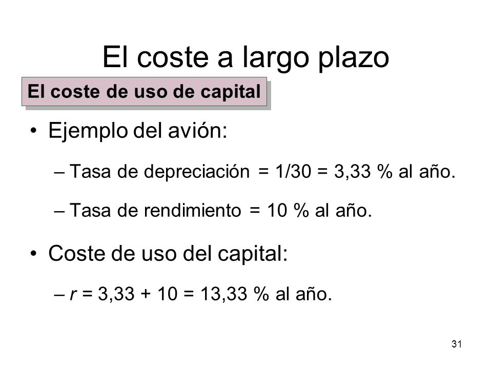 El coste de uso de capital