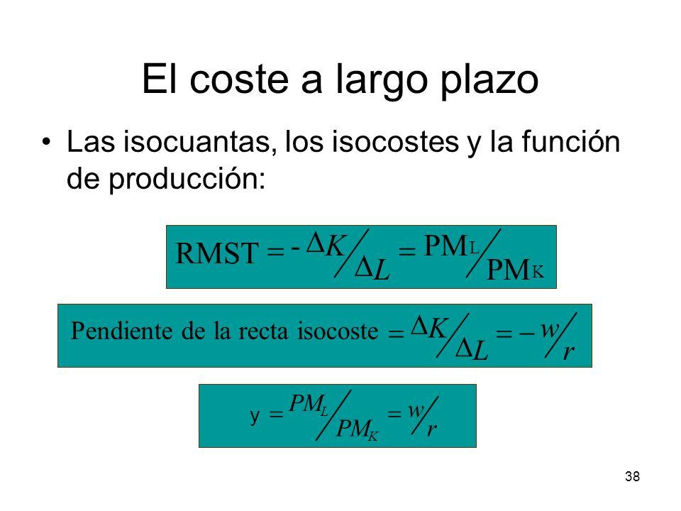 El coste a largo plazo - D K PM RMST = = D L PM