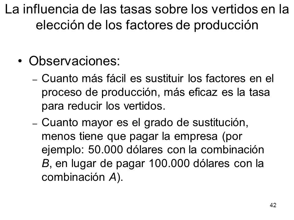 La influencia de las tasas sobre los vertidos en la elección de los factores de producción