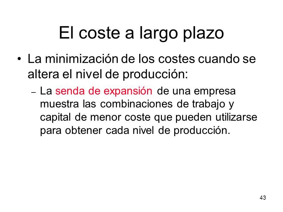 El coste a largo plazo La minimización de los costes cuando se altera el nivel de producción: