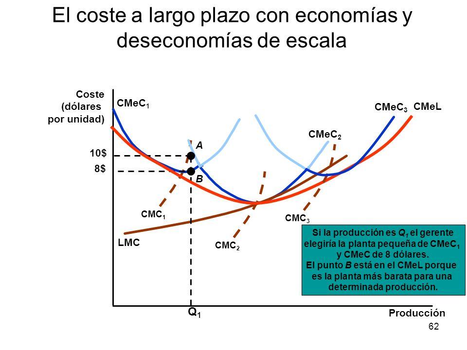 El coste a largo plazo con economías y deseconomías de escala