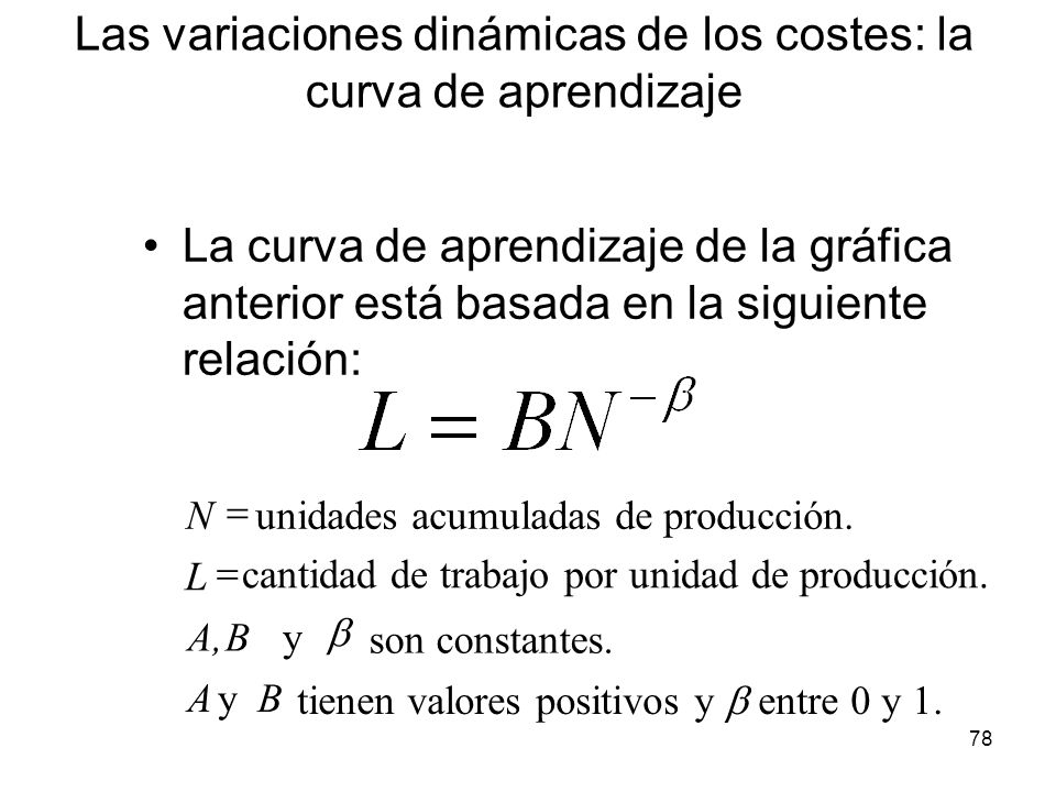 Las variaciones dinámicas de los costes: la curva de aprendizaje