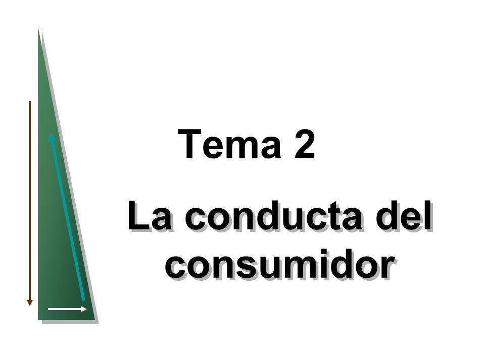 La conducta del consumidor