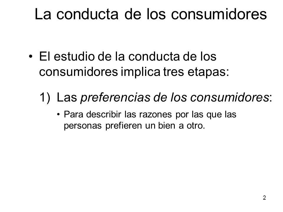 La conducta de los consumidores