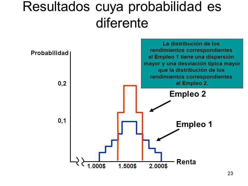 Resultados cuya probabilidad es diferente
