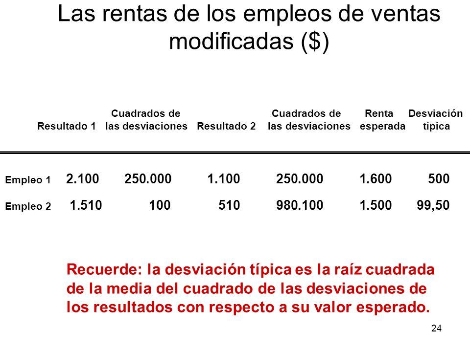 Las rentas de los empleos de ventas modificadas ($)