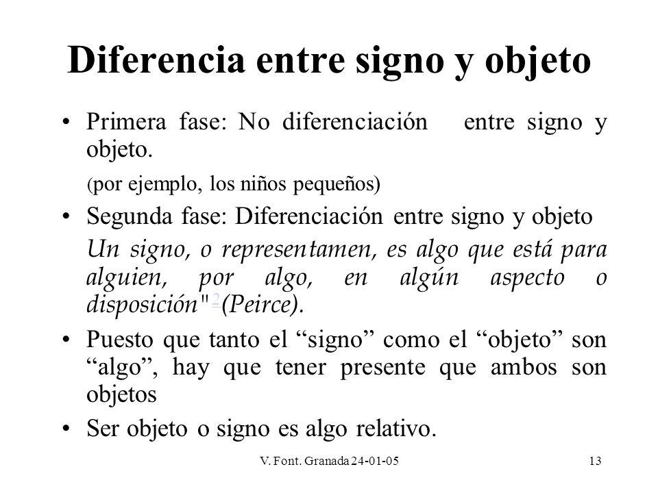 Diferencia entre signo y objeto