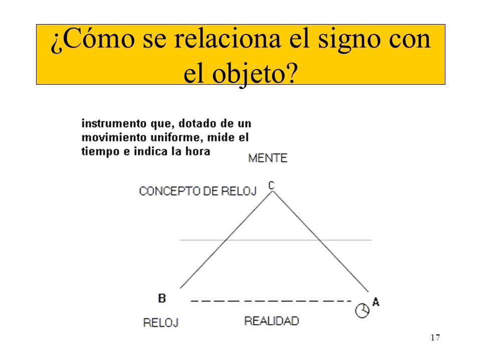 ¿Cómo se relaciona el signo con el objeto