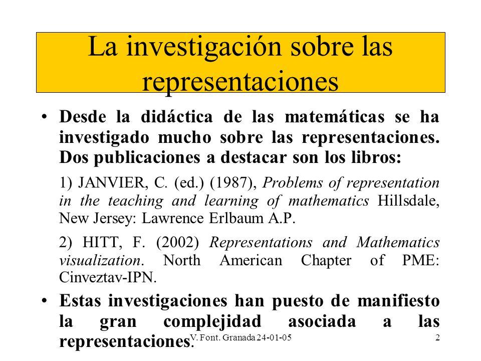 La investigación sobre las representaciones
