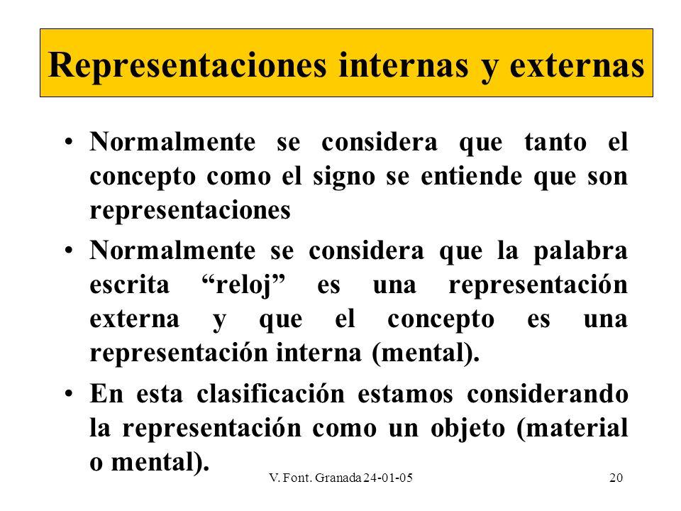 Representaciones internas y externas