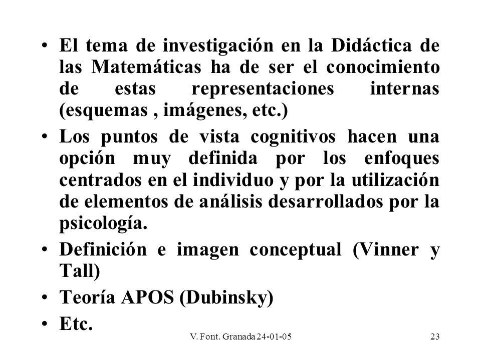 Definición e imagen conceptual (Vinner y Tall) Teoría APOS (Dubinsky)
