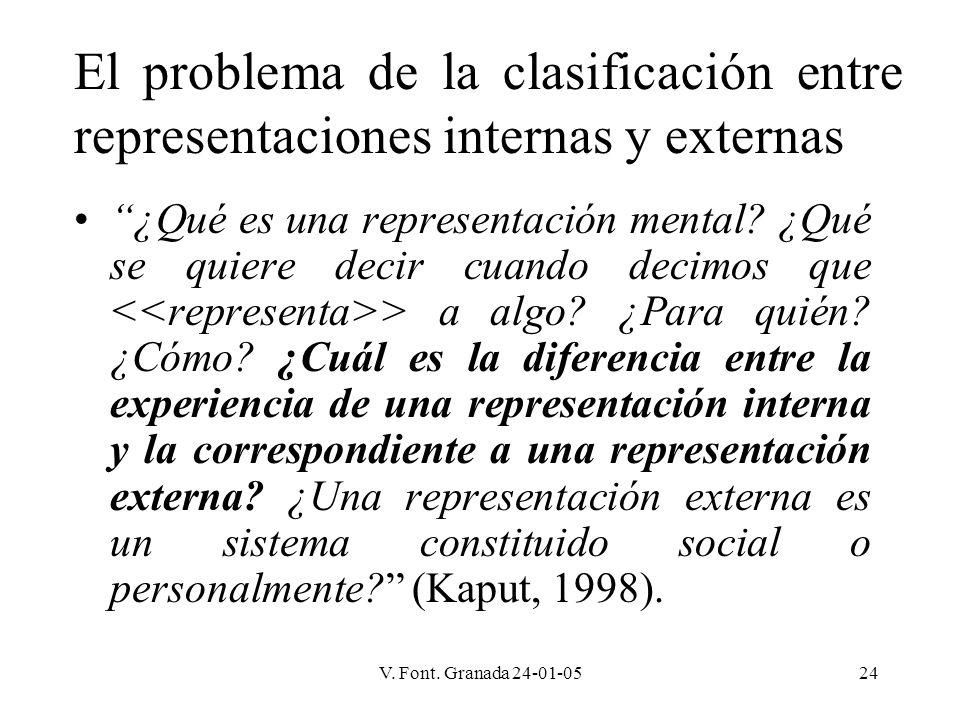 El problema de la clasificación entre representaciones internas y externas